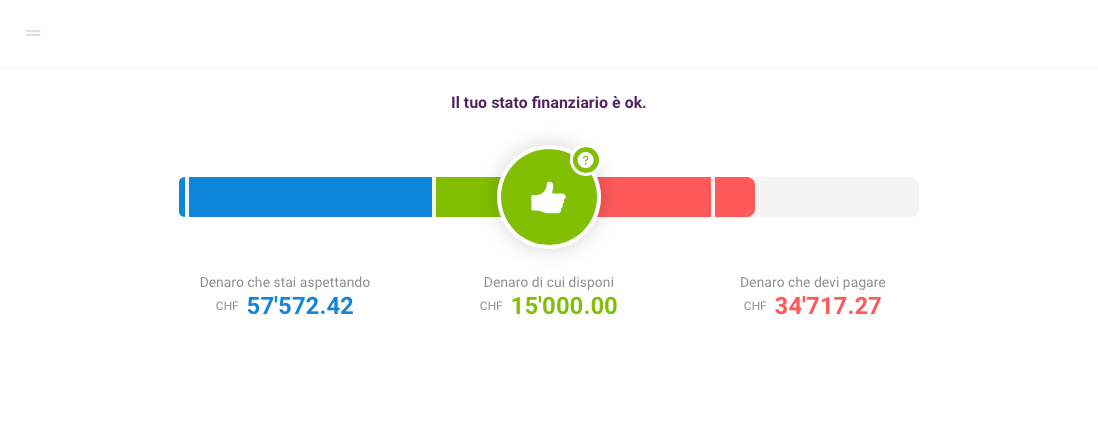 Finanzstatus_IT.png